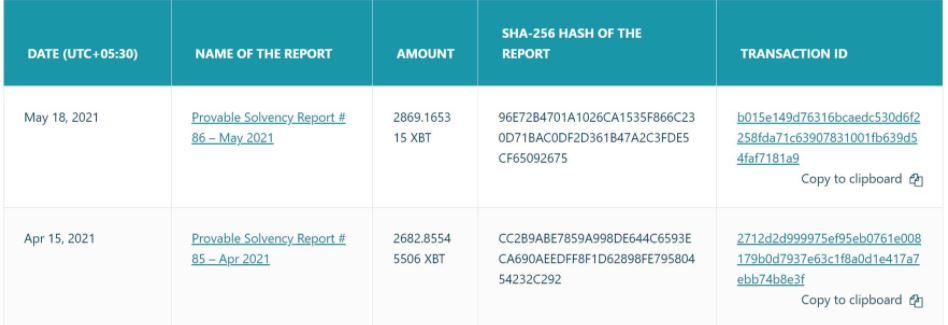 Báo cáo kiểm toán Bitcoin của Coinfloor.