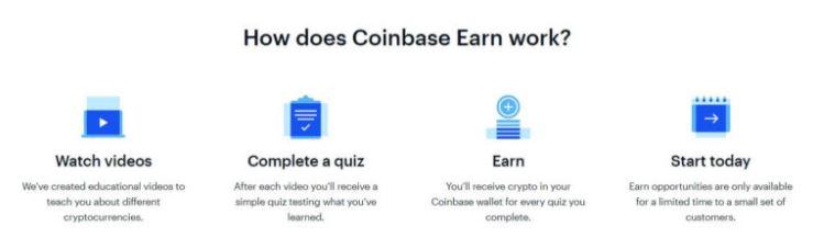 Cách kiếm tiền coinbase hoạt động