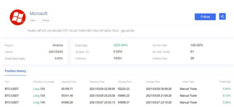 Nền tảng giao dịch sao chép của Bingbon cho phép người dùng phát hiện ra các nhà giao dịch khác sao chép