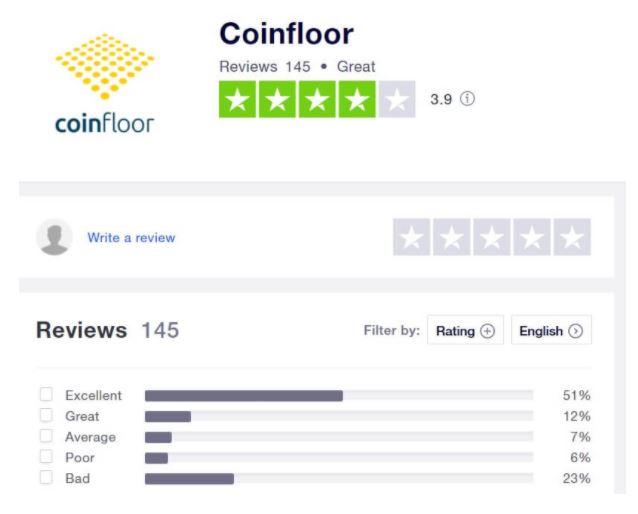Hỗ trợ khách hàng coinfloor