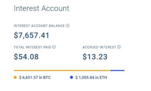 Lãi suất blockfi