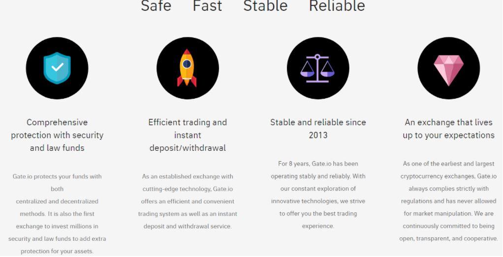 Đánh giá Gate.io - Các tính năng của Gate.io