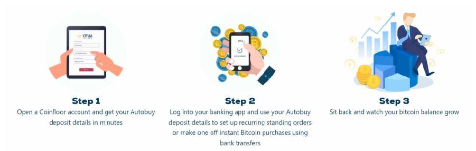 Tính năng dịch vụ coinfloor