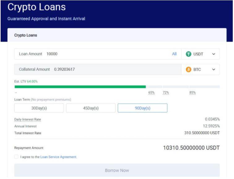 Các khoản cho vay tiền điện tử từ Huobi