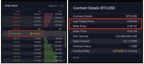 Cơ chế giá kép @ Bitbit Crypto Exchange