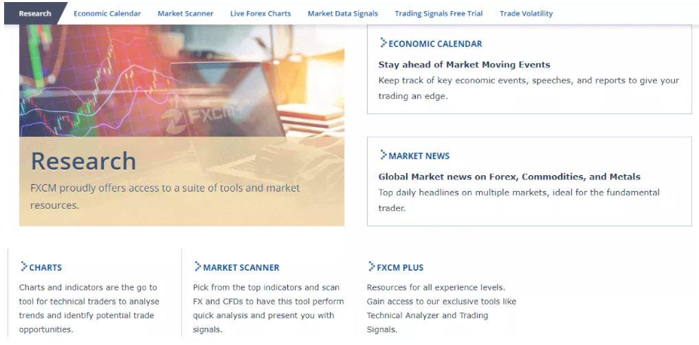 Công cụ Nghiên cứu Thị trường FXCM cho Nội dung Giáo dục
