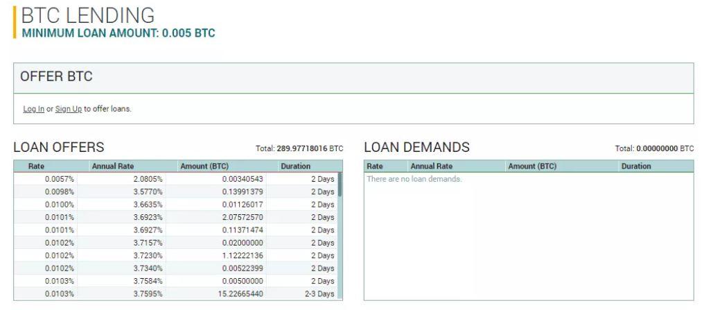 Đánh giá Poloniex - Cho vay BTC