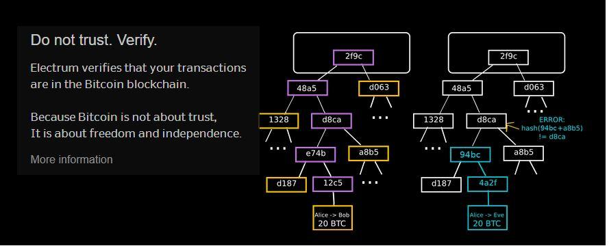 Quy trình xác minh ví Bitcoin của Electrum