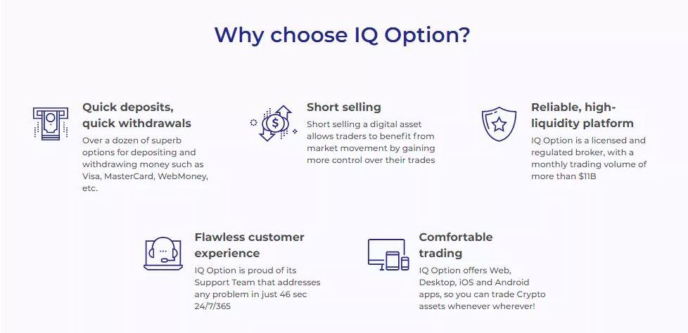 Tại sao nên giao dịch với IQ Option?