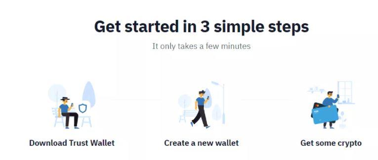 Hoạt động của Trust Wallet