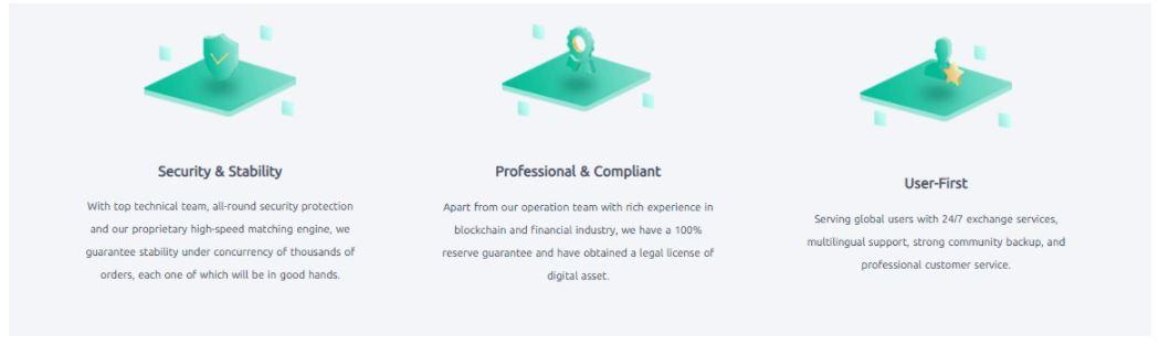 Bảo mật và ổn định của CoinEx