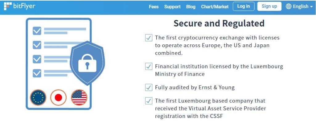 Quy định & Bảo mật Trang web bitFlyer