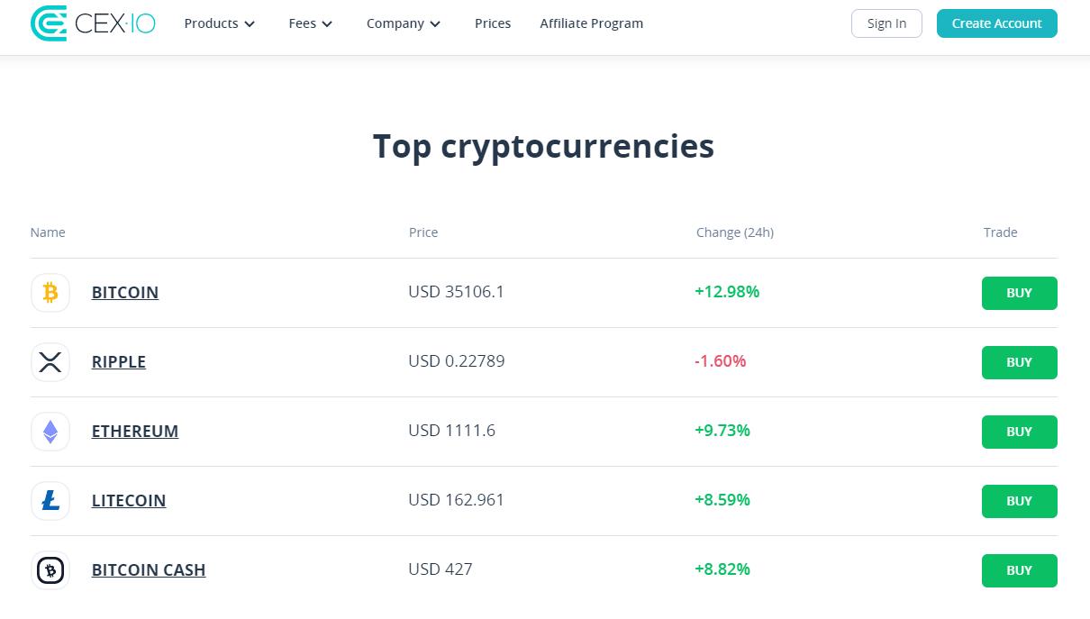 CEX.io Exchange - Trang chủ