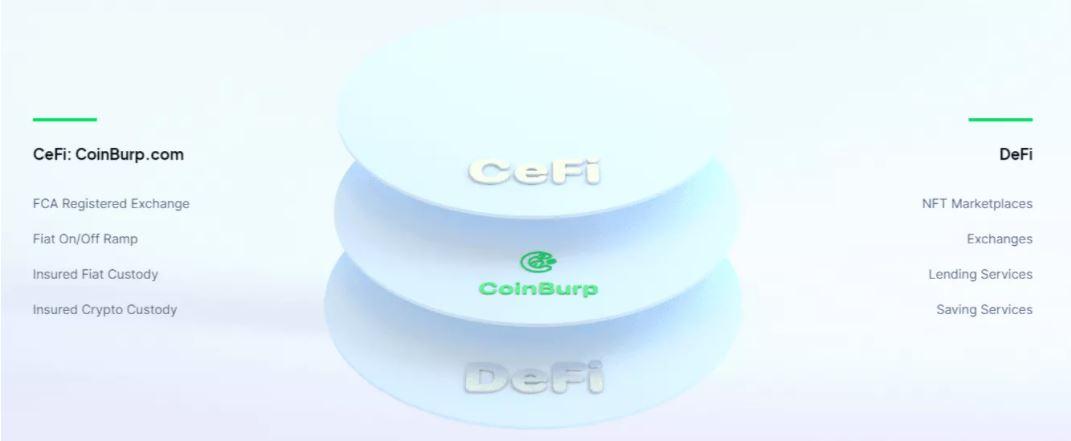Lợi ích của ứng dụng CoinBurp