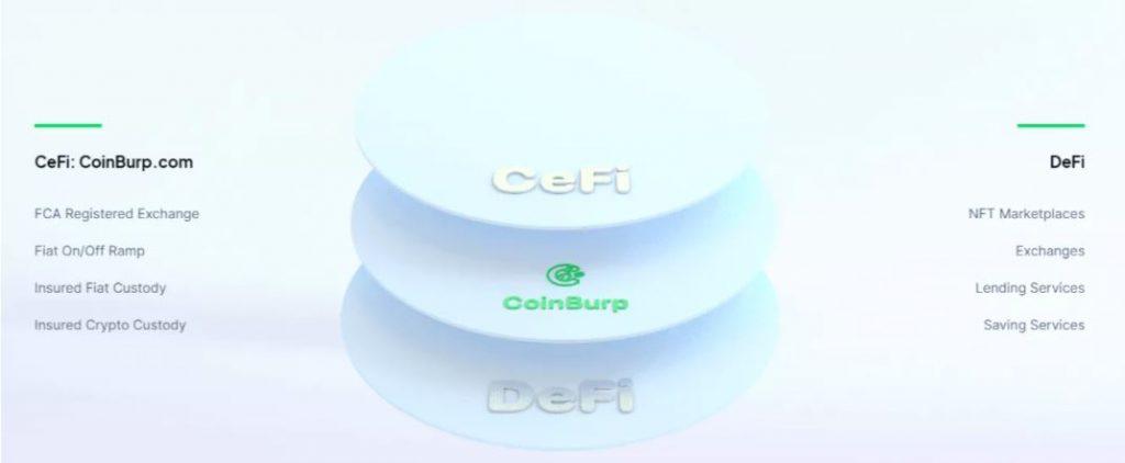 Lợi ích của việc sử dụng CoinBurp