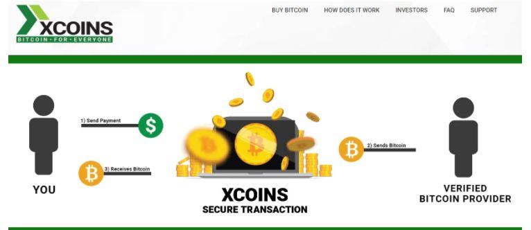 Mua Bitcoin trực tuyến