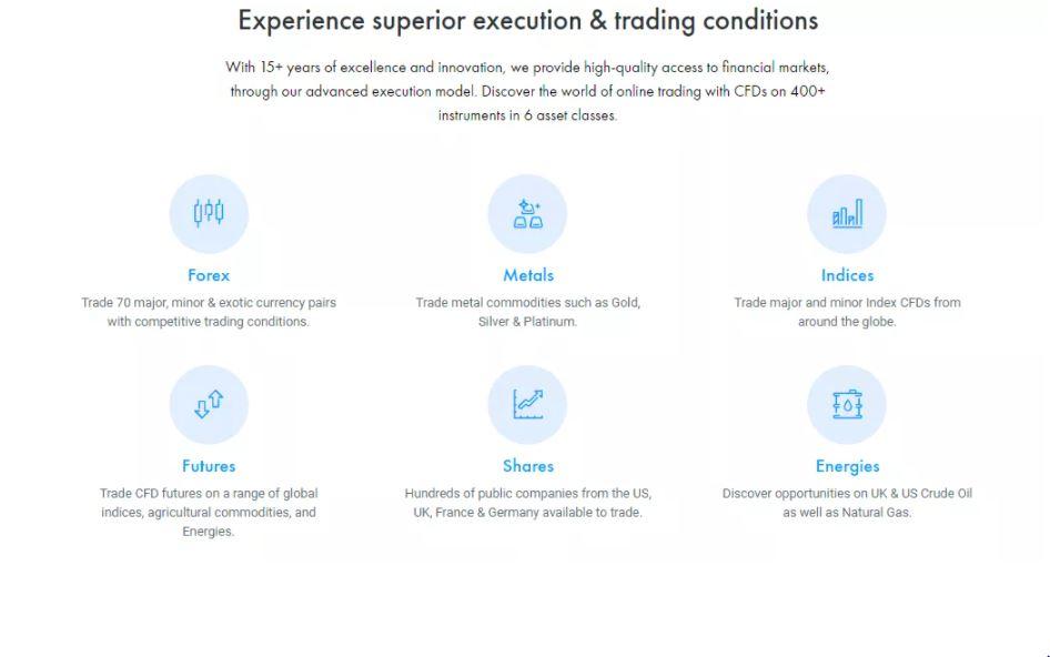 Nền tảng độc quyền của FxPro: FxPro Edge