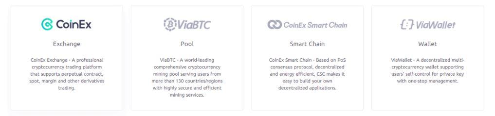 Sản phẩm do CoinEx cung cấp