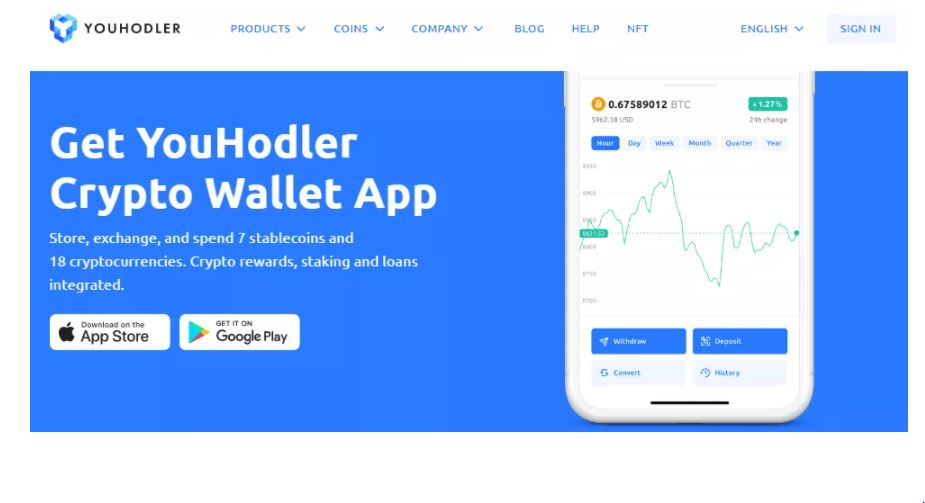 Ứng dụng Ví tiền điện tử YouHodler