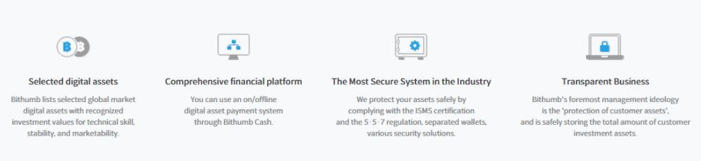 Các tính năng bảo mật của Bithumb