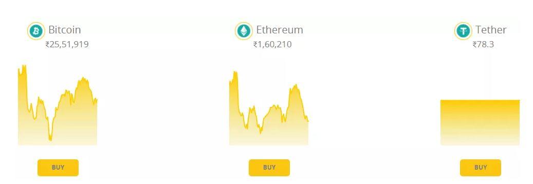 Đánh giá về Unocoin - Đơn vị tiền tệ được hỗ trợ của Unocoin
