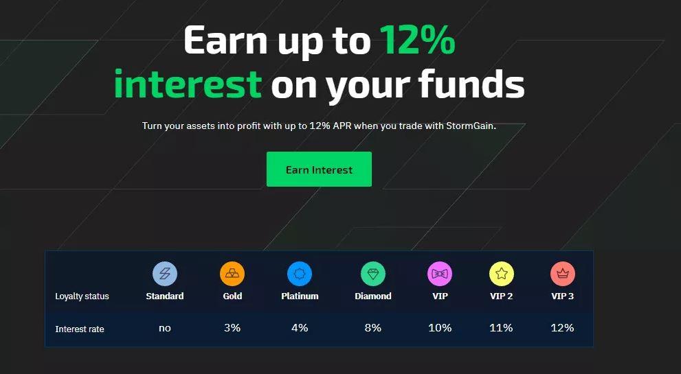 Kiếm tiền từ khoản tiền gửi của bạn
