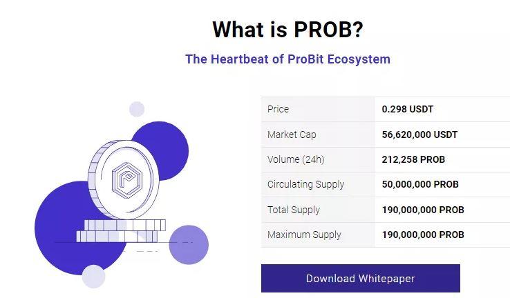 Mã thông báo ProBit (PROB)