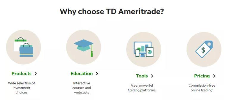 TD Ameritrade Nhận xét - Tại sao bạn nên chọn nền tảng này?