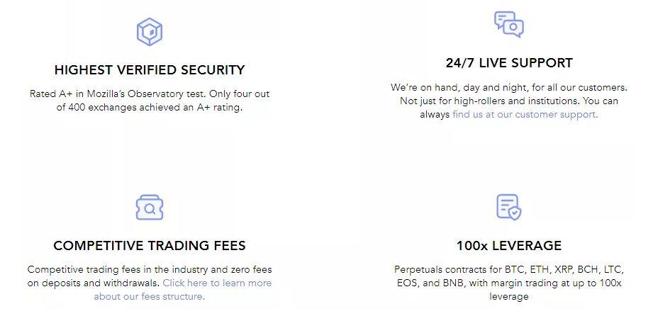 Đánh giá BaseFEX - Tính năng