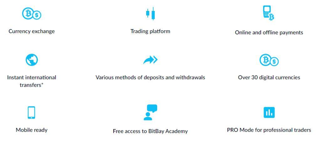 Tính năng của BitBay